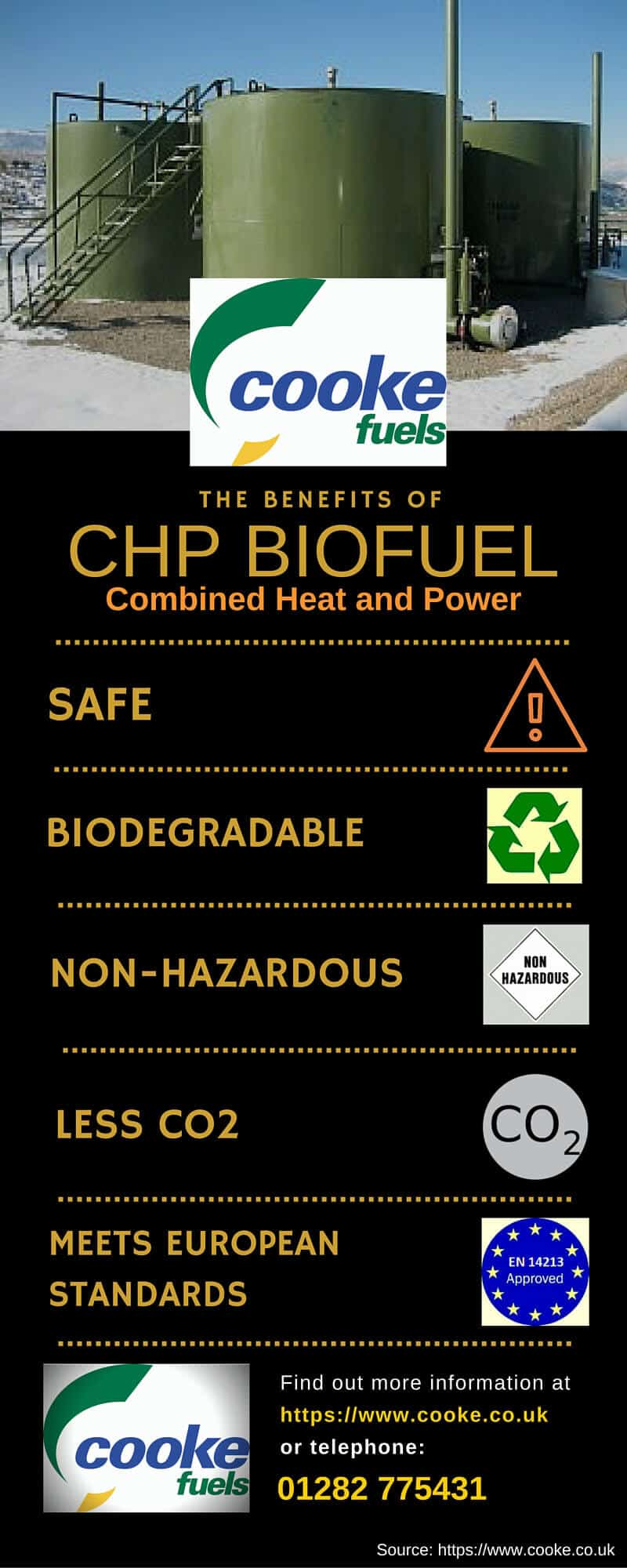 CHP Biofuel Benefits